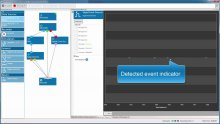 Multi Channel Experimenter - Digital Event Detector