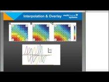 Cardio2D Webinar Recording 10am