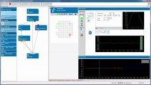 Multi Channel Experimenter - Stimulator
