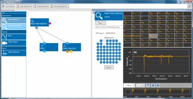 Multi Channel Analyzer Screenshot