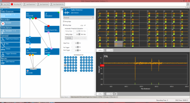 Multi Channel Experimenter Screenshot