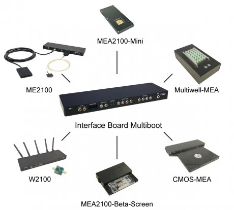 MCS-InterfaceBoard-3.0-Multiboot