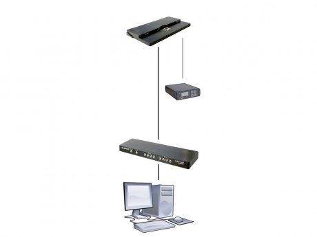 MEA2100-60-System Setup