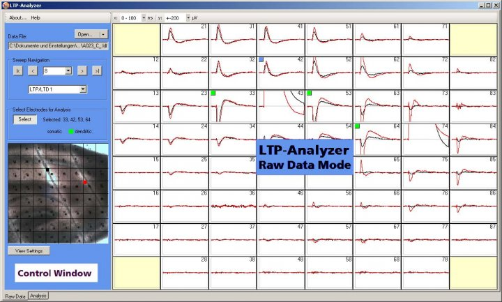 LTP-Analyzer Main Window