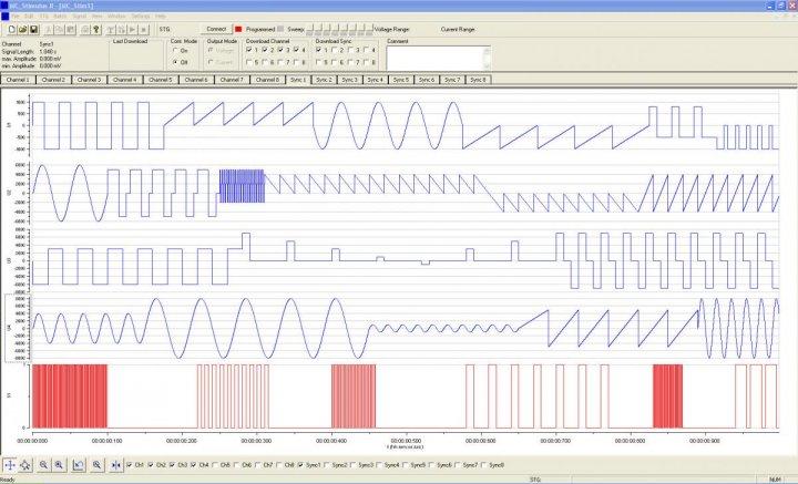 MC_Stimulus complex waveforms