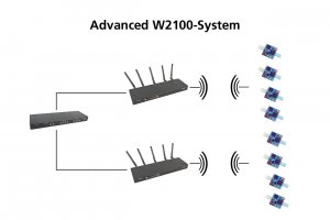 W2100-System Parallel Recording